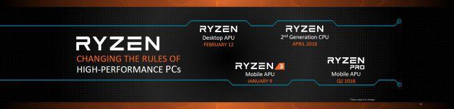 [CES 2018] AMD công    bố lộ trình 2018, chính thức trở lại cuộc đua thách thức Intel