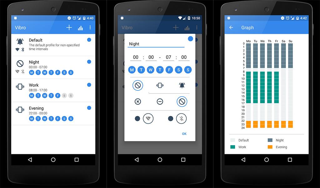 [12/1/18] Chia sẻ 13 ứng dụng dành cho Android đang được miễn phí và giảm giá trong thời gian ngắn