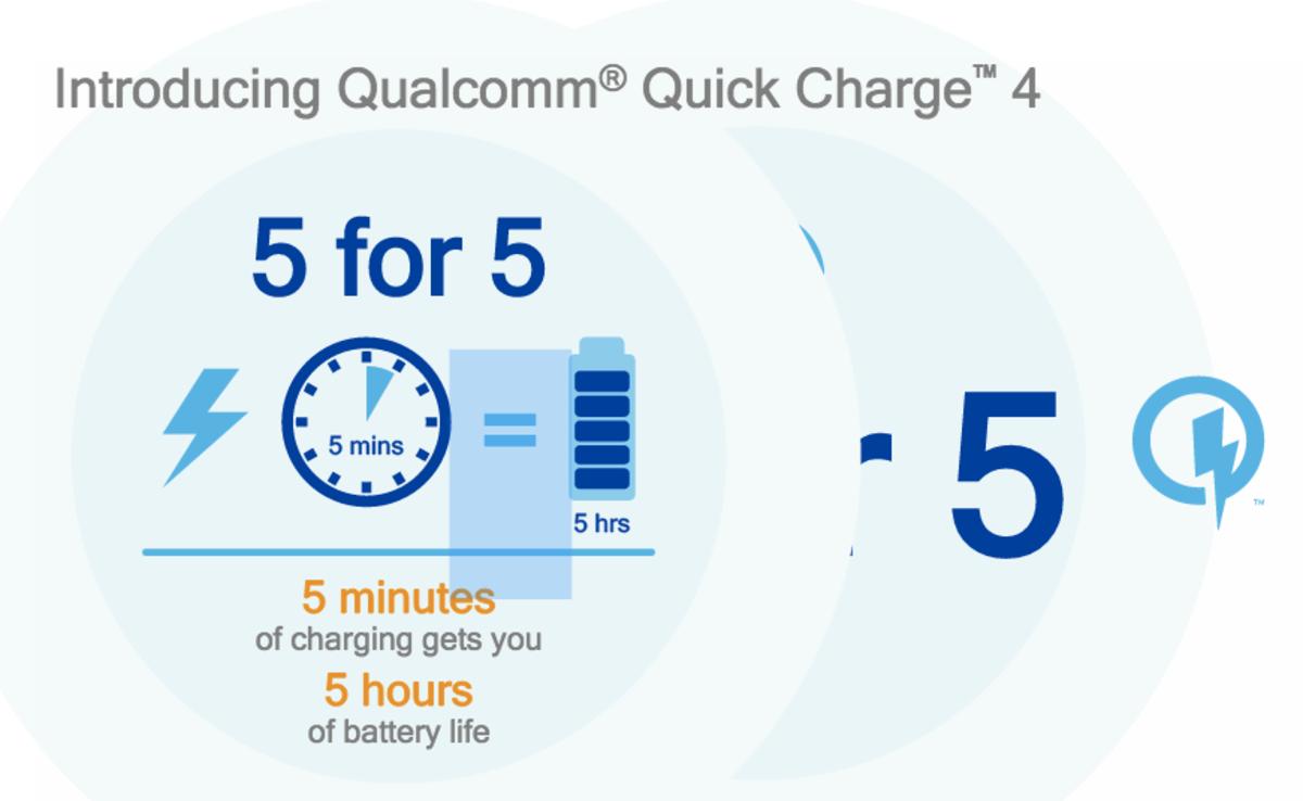Qualcomm công bố danh sách các smartphone hỗ trợ Quick Charge 4.0, chỉ có Razer Phone là thiết bị duy nhất được hỗ trợ