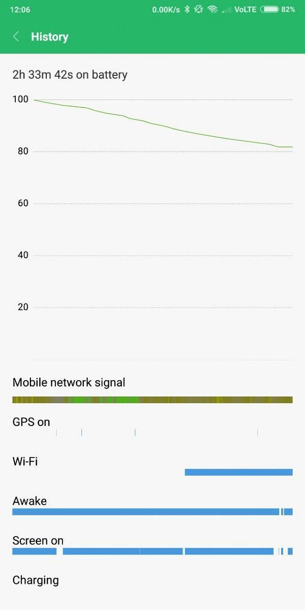 Đã có thể tải về bản rom MIUI 9.5 Global Stable dành cho Xiaomi Redmi Note 5 Pro