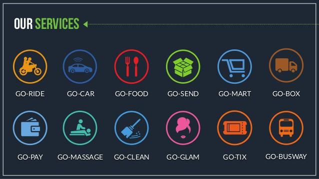 Start up gọi xe Go-Jek sẽ vào Việt Nam trong vòng 4 tháng tới, cạnh tranh trực tiếp với Grab