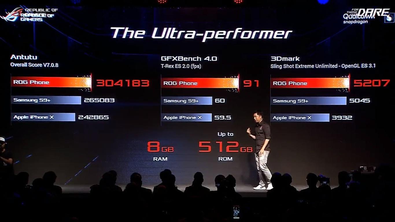 [Computex 2018] ASUS ra mắt gaming phone ROG: Snapdragon 845 ép xung, 8GB RAM, dung lượng 512 GB