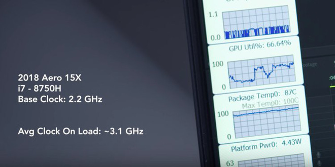 Cộng dồng Reddit thi nhau hủy đơn hàng, trả lại MacBook Pro 2018 vì nó không đạt được tốc độ như quảng cáo