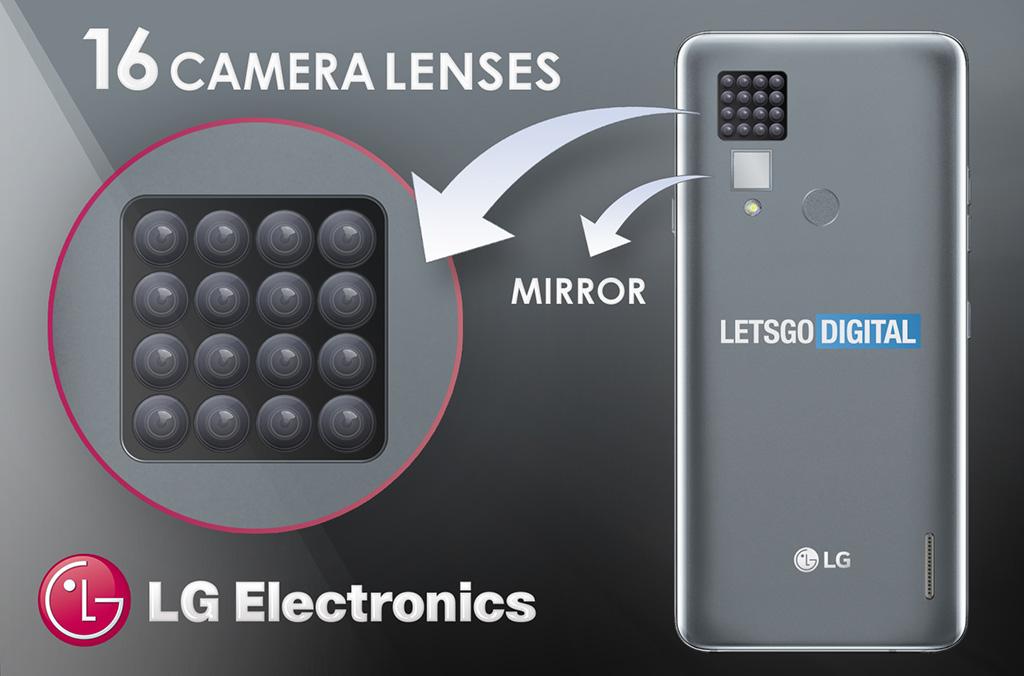 Lộ bằng sáng chế mới của LG về một chiếc smartphone với cụm 16 camera ở phía sau