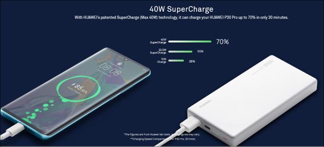Huawei ra mắt sạc dự phòng SuperCharge công suất 40W, dung lượng 12.000mAh, sạc được cho cả laptop