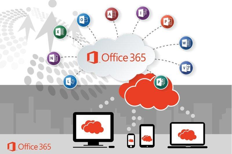 Hướng dẫn đăng ký 21TB OneDrive và bộ Office 365 hoàn toàn miễn phí từ Microsoft