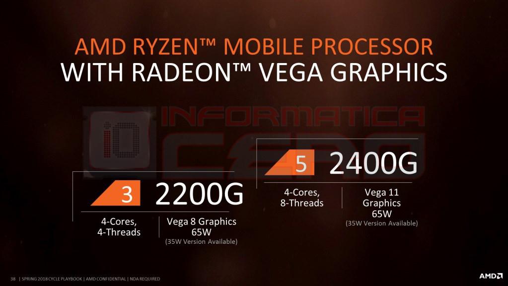 Thông số chi tiết về bộ đôi APU sắp được AMD ra mắt vào 12/2 tới đây: Ryzen 3 2200G và Ryzen 5 2400G