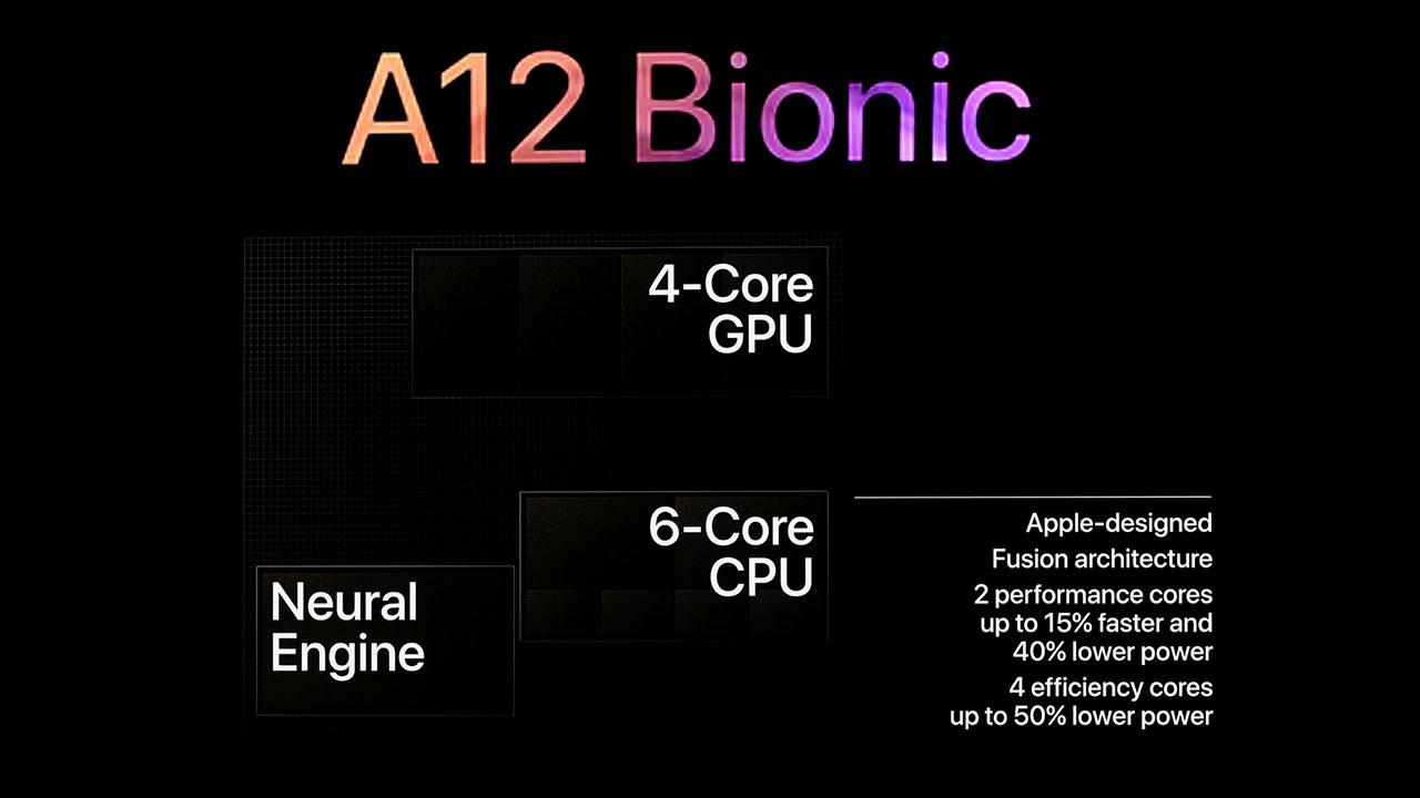 A12 Bionic có gì, vì sao Apple nói nó là con chip thông minh và mạnh mẽ nhất từng có trên một chiếc smartphone