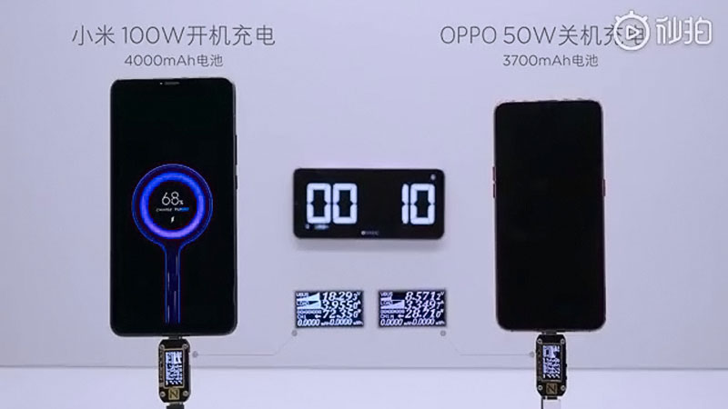 Xiaomi đang phát triển công nghệ sạc nhanh 100W, đầy pin 4000mAh chỉ trong 17 phút?
